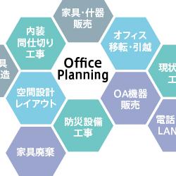 オフィスプランニング