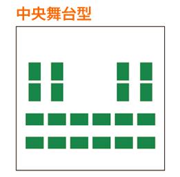 中央舞台型レイアウト
