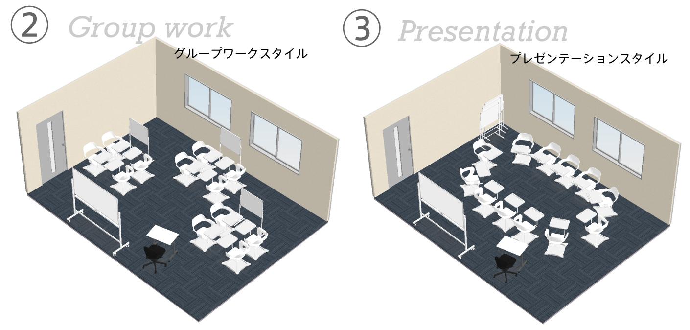 テーブル付きチェア使用のレクチャーレイアウト2, 3