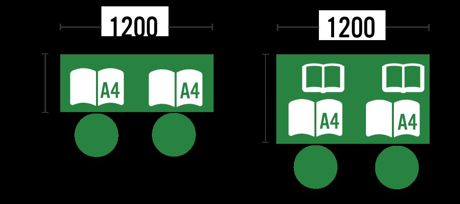 机上面積の比較
