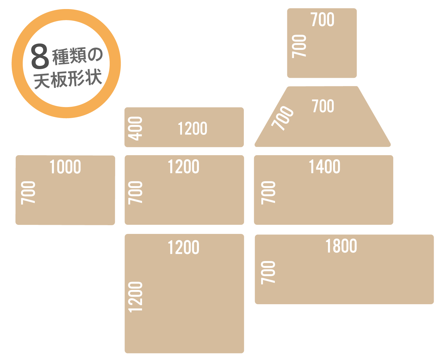 8種類の天板形状