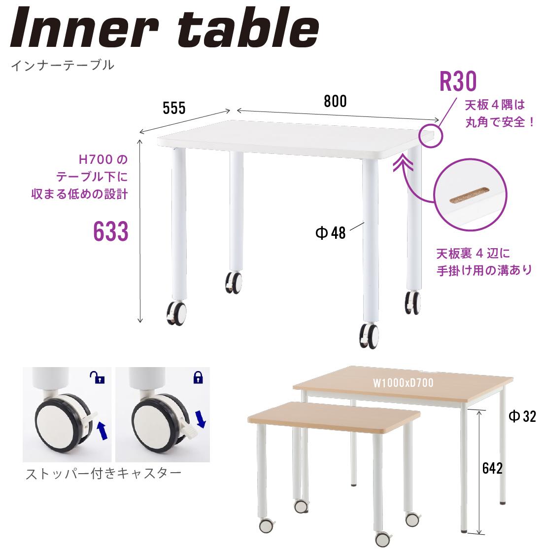 インナーテーブル