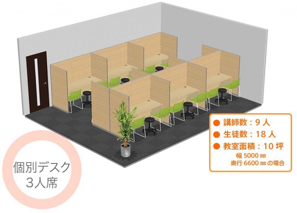 3人席デスクによる教室レイアウト例